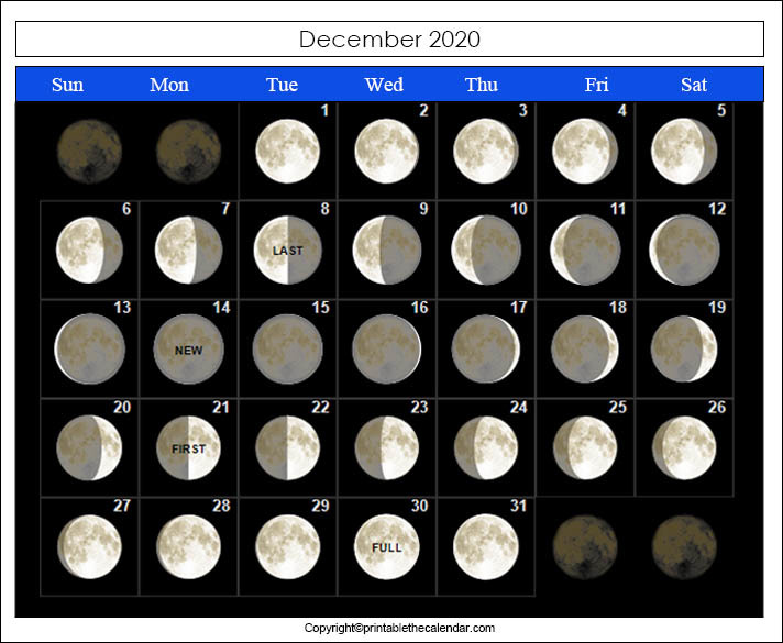 When is next Full Moon in December 2020